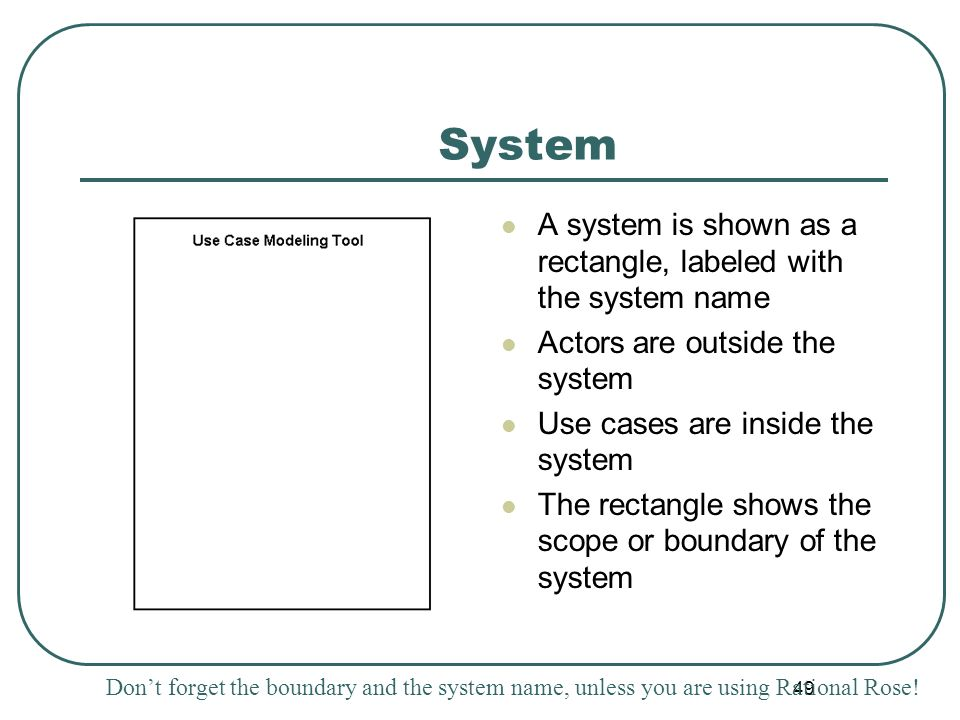 System A system is shown as a rectangle, labeled with the system name