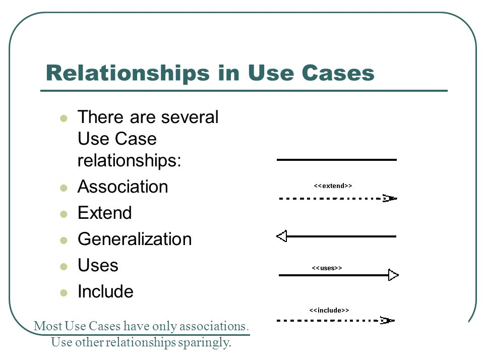 Relationships in Use Cases