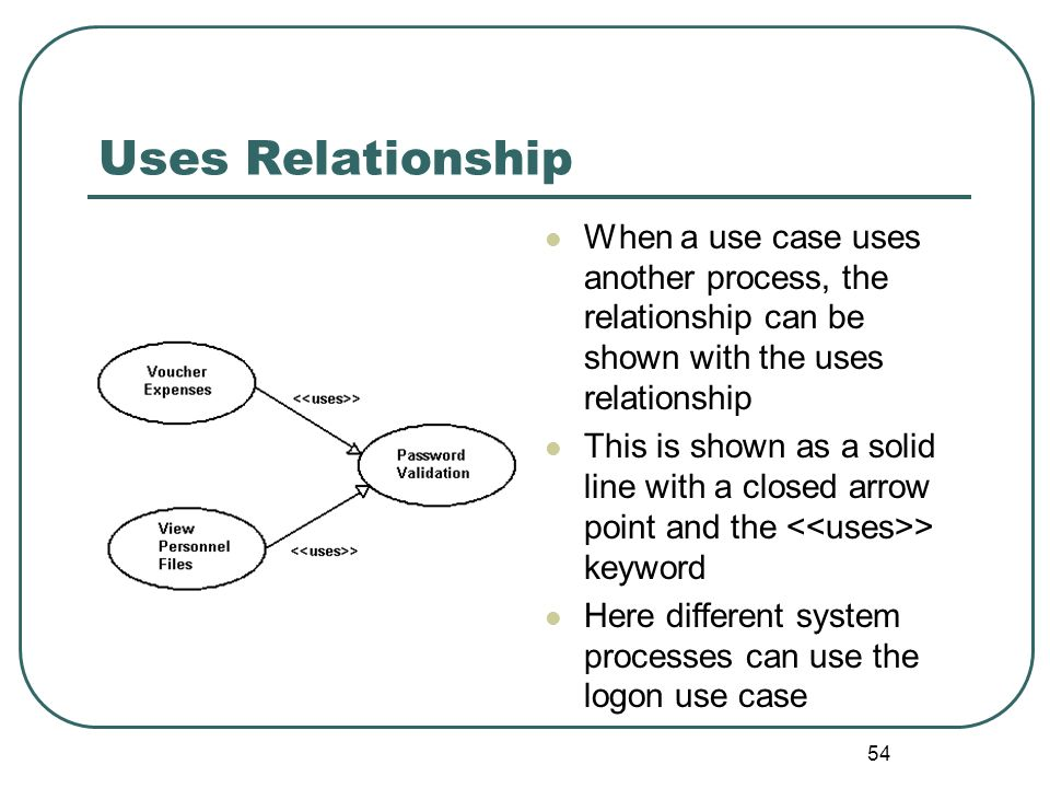 Uses Relationship When a use case uses another process, the relationship can be shown with the uses relationship.