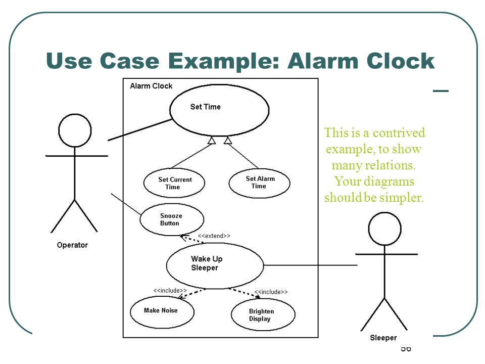 Use Case Example: Alarm Clock