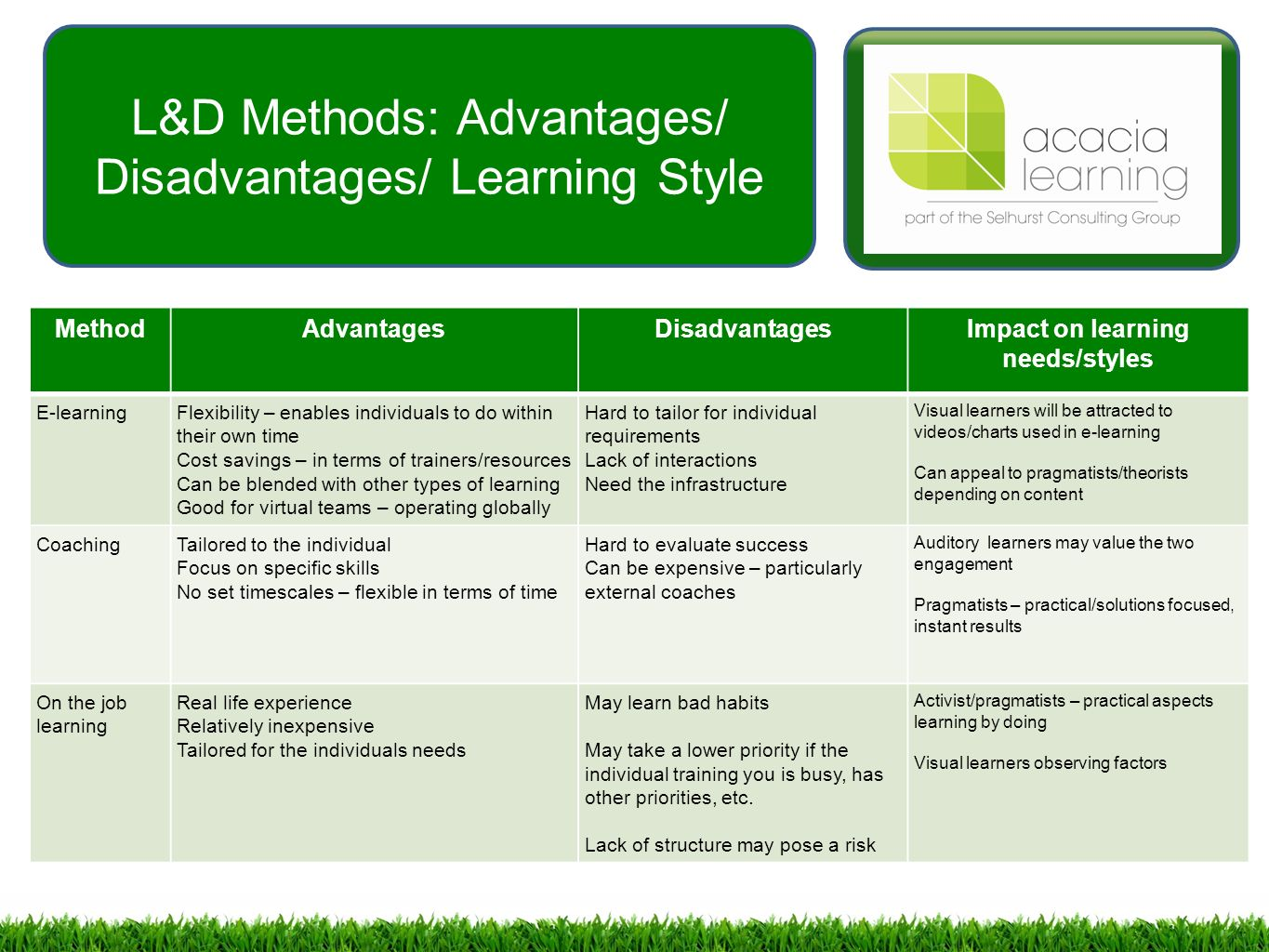 advantages and disadvantages of honey and mumford learning styles