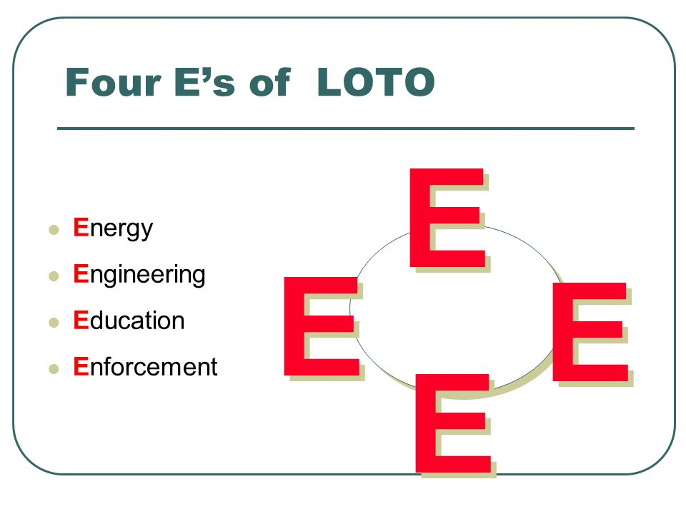 Four E's of LOTO E Energy Engineering Education Enforcement E E E
