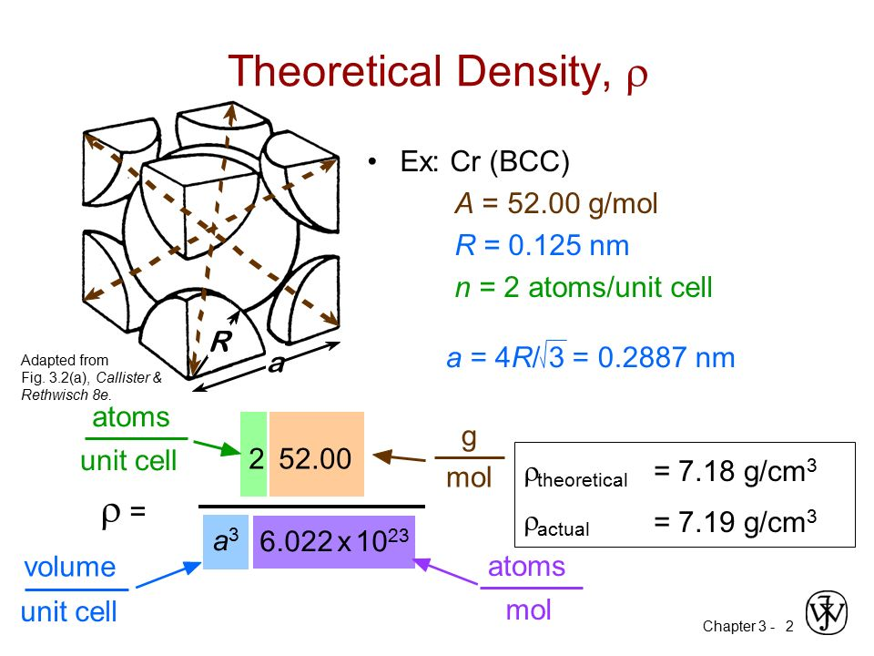 Chapter 3 The Structure Of Crystalline Solids Ppt Video