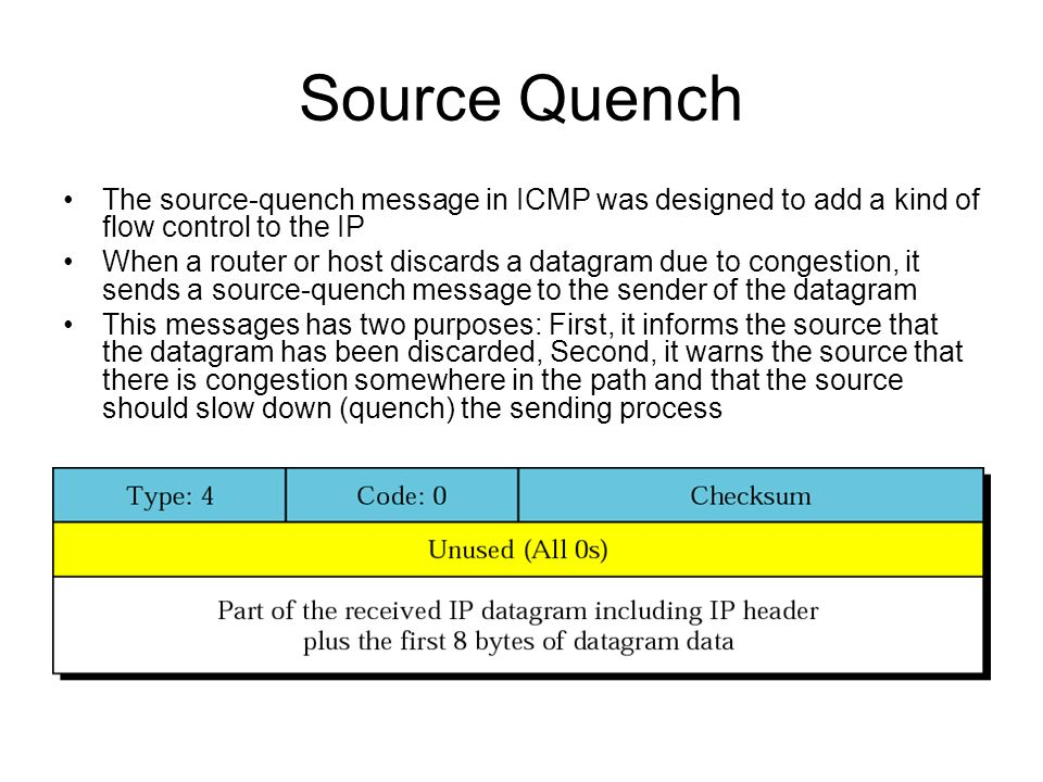 Source Quench The source-quench message in ICMP was designed to add a kind of flow control to the IP.