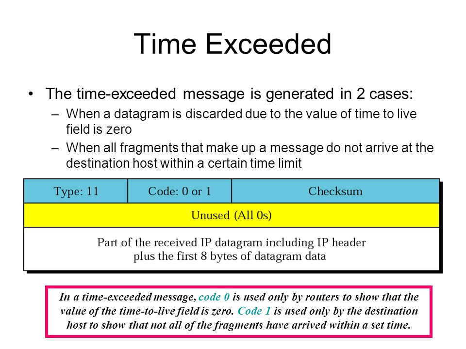 Time Exceeded The time-exceeded message is generated in 2 cases: