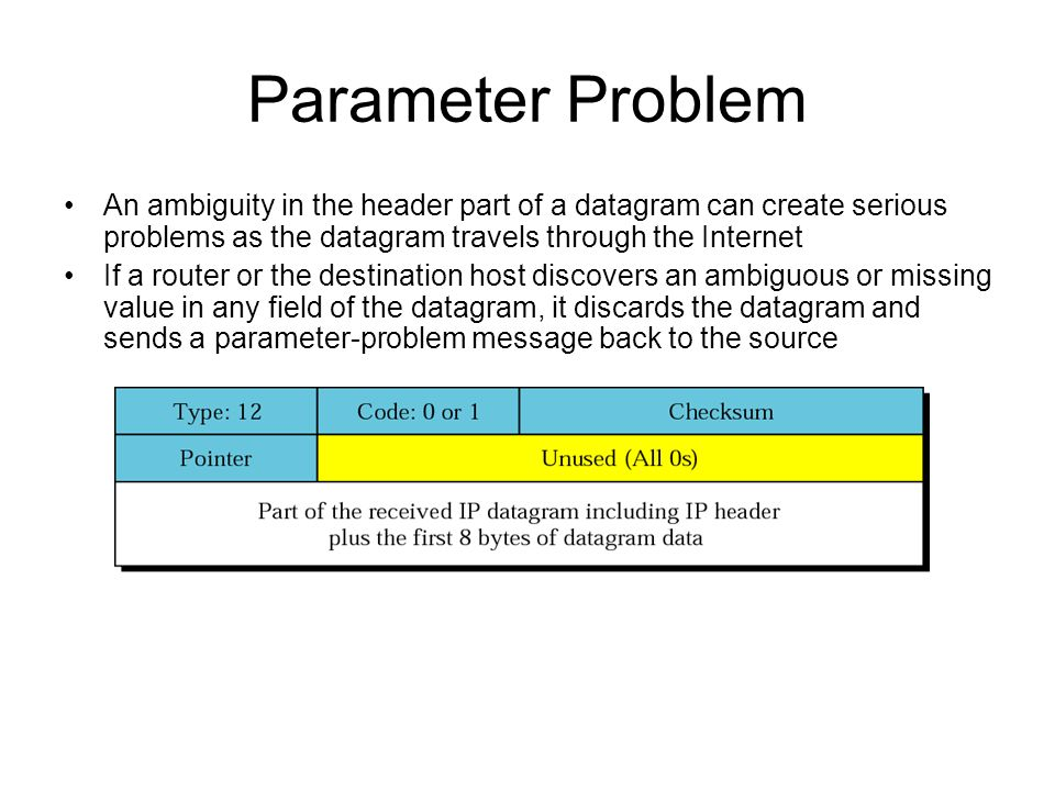 Parameter Problem An ambiguity in the header part of a datagram can create serious problems as the datagram travels through the Internet.