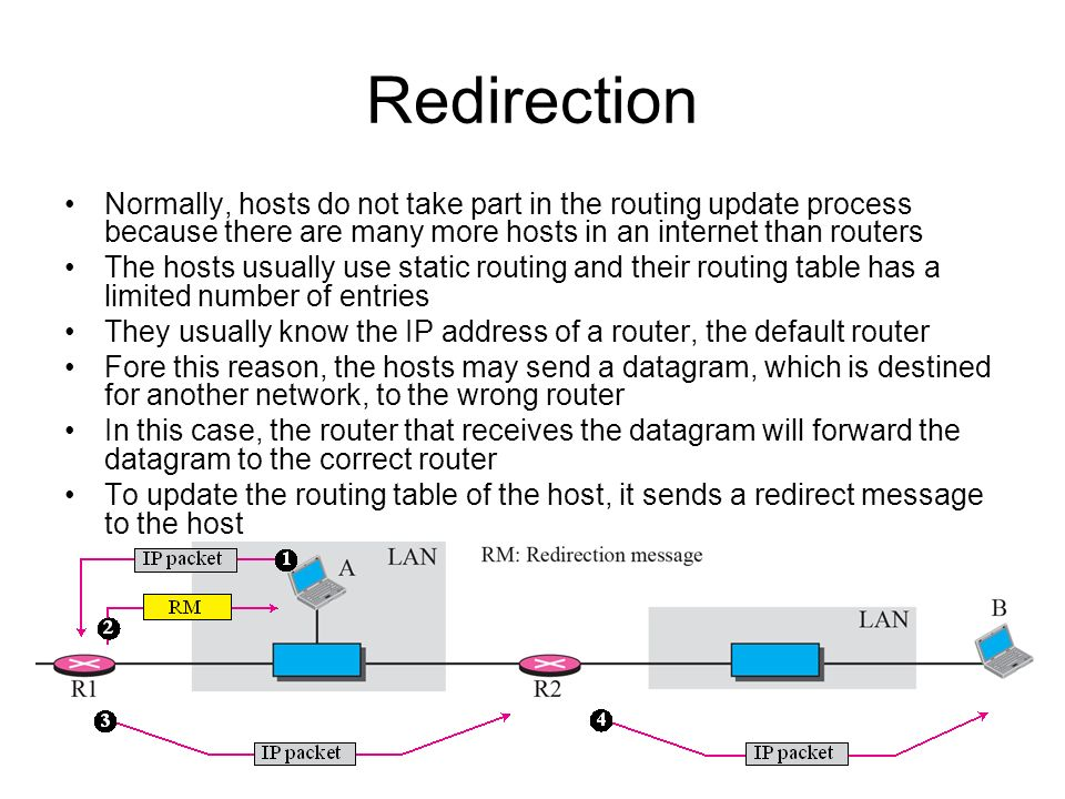 Redirection Normally, hosts do not take part in the routing update process because there are many more hosts in an internet than routers.
