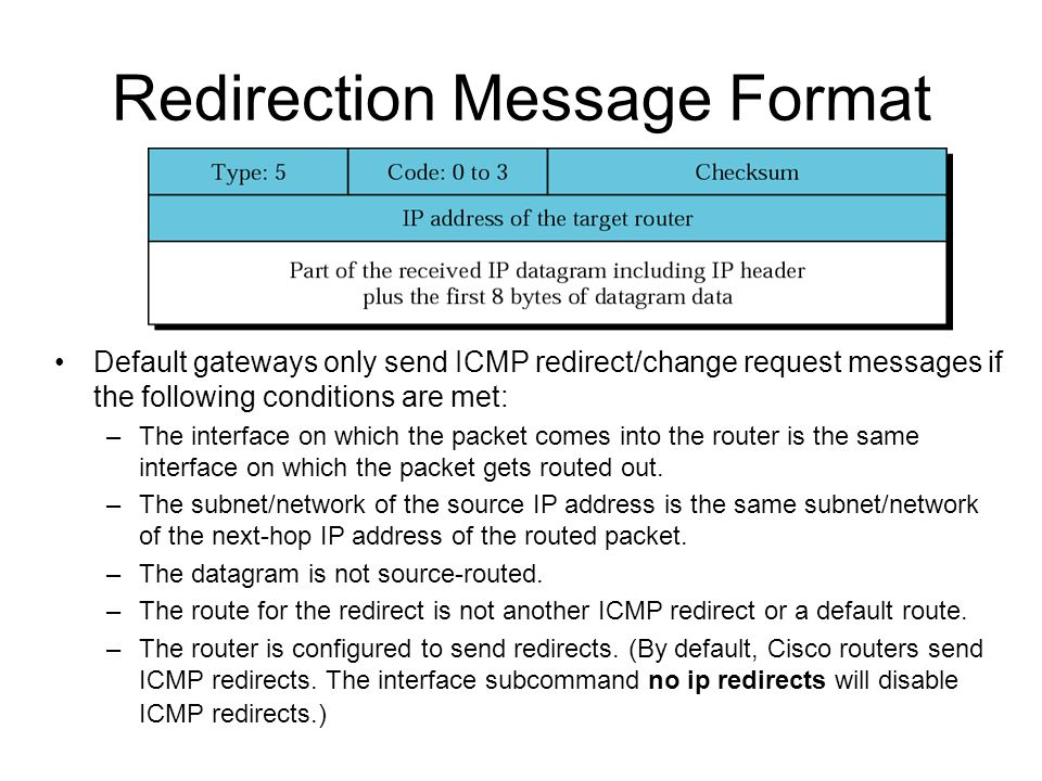 Redirection Message Format