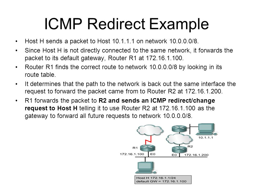 ICMP Redirect Example Host H sends a packet to Host on network /8.