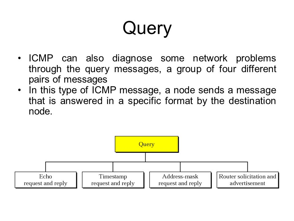Query ICMP can also diagnose some network problems through the query messages, a group of four different pairs of messages.