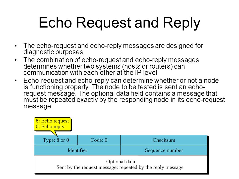 Echo Request and Reply The echo-request and echo-reply messages are designed for diagnostic purposes.