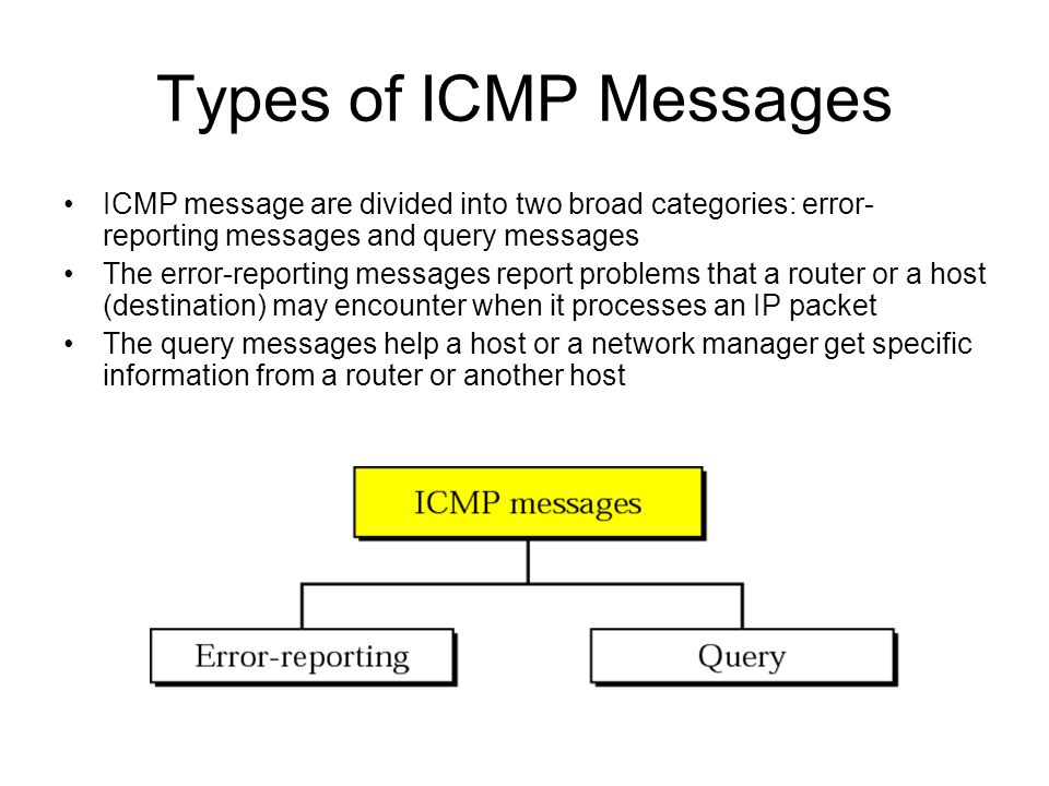 Types of ICMP Messages ICMP message are divided into two broad categories: error-reporting messages and query messages.