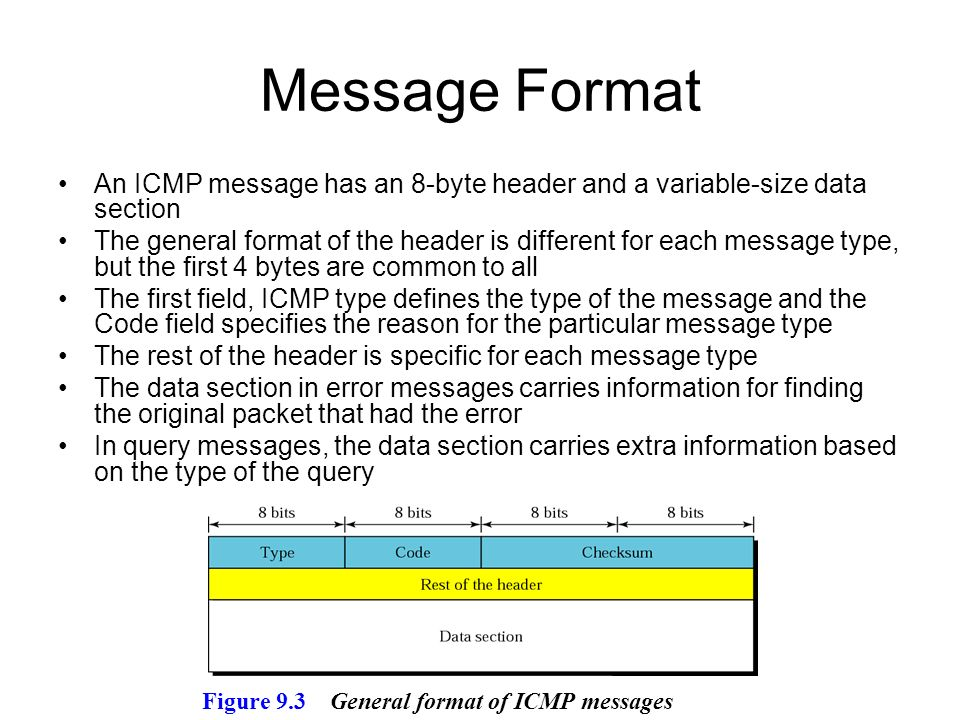 Message Format An ICMP message has an 8-byte header and a variable-size data section.