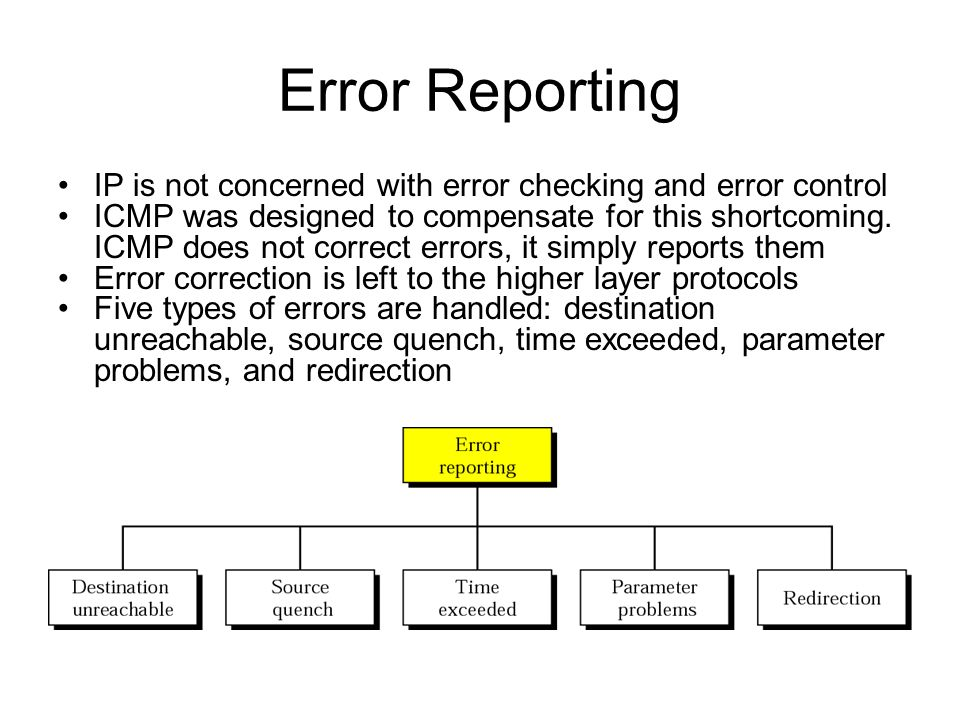 Error Reporting IP is not concerned with error checking and error control.