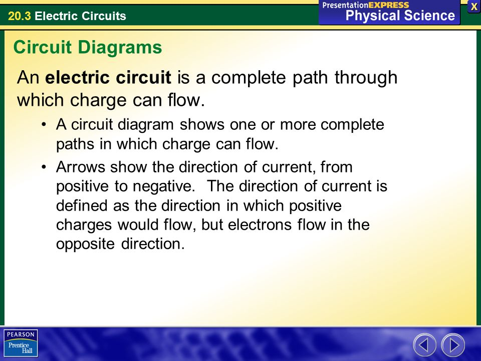 an electric circuit is a complete path through which charge can flow
