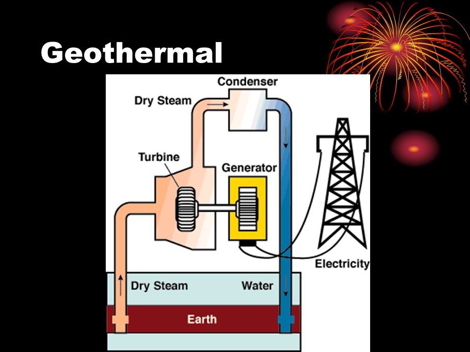 Geothermal In this example what is providing the heat to make steam.