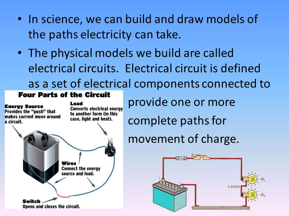 What Is The Definition Of Electrical Energy - Ace Energy