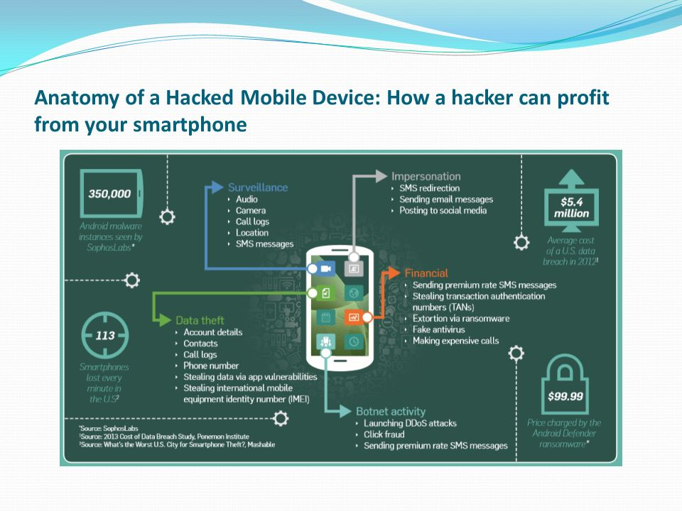 Cyber Crimes. - ppt video online download