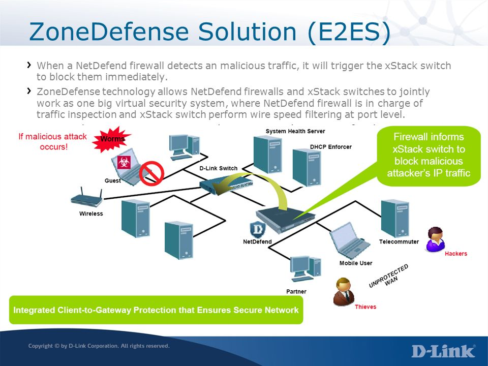 D-Link Network Security Solutions - ppt download