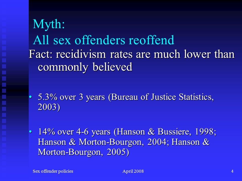 Bureau of justice statistics sex offenders — 9
