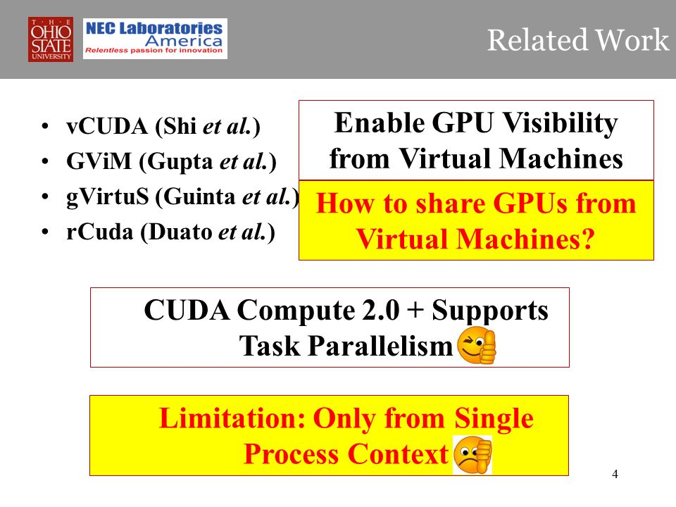 Supporting GPU Sharing in Cloud Environments with a