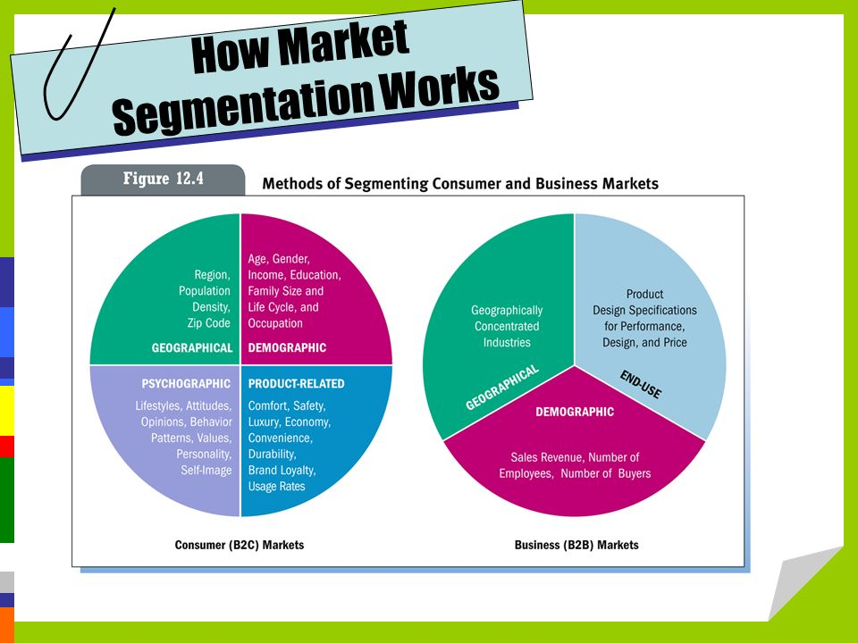 segmentation of b2b market Most b2b market segments demand a level of personal service the supplier must make firm choices, offering relationships only to those who will pay the premium for it b2b market segmentation research can provide a full understanding of exactly what 'relationship' comprises.