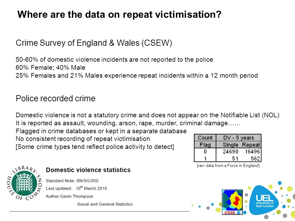 Where are the data on repeat victimisation