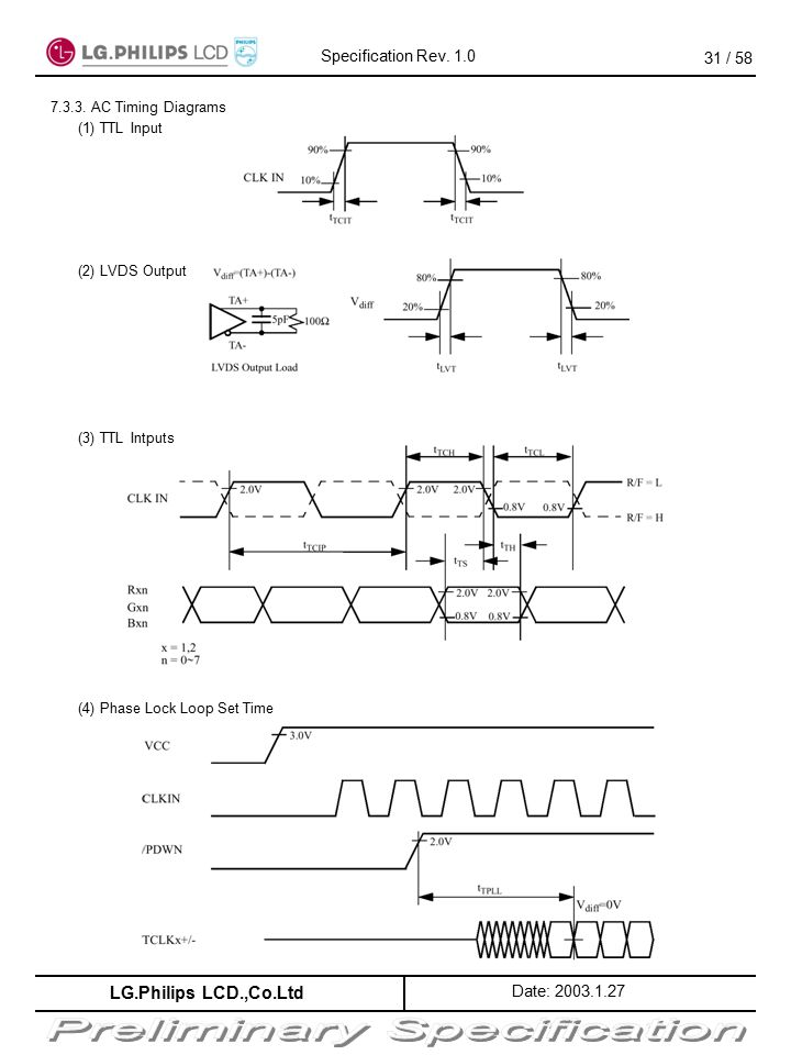 AC Timing Diagrams (1) TTL Input (2) LVDS Output