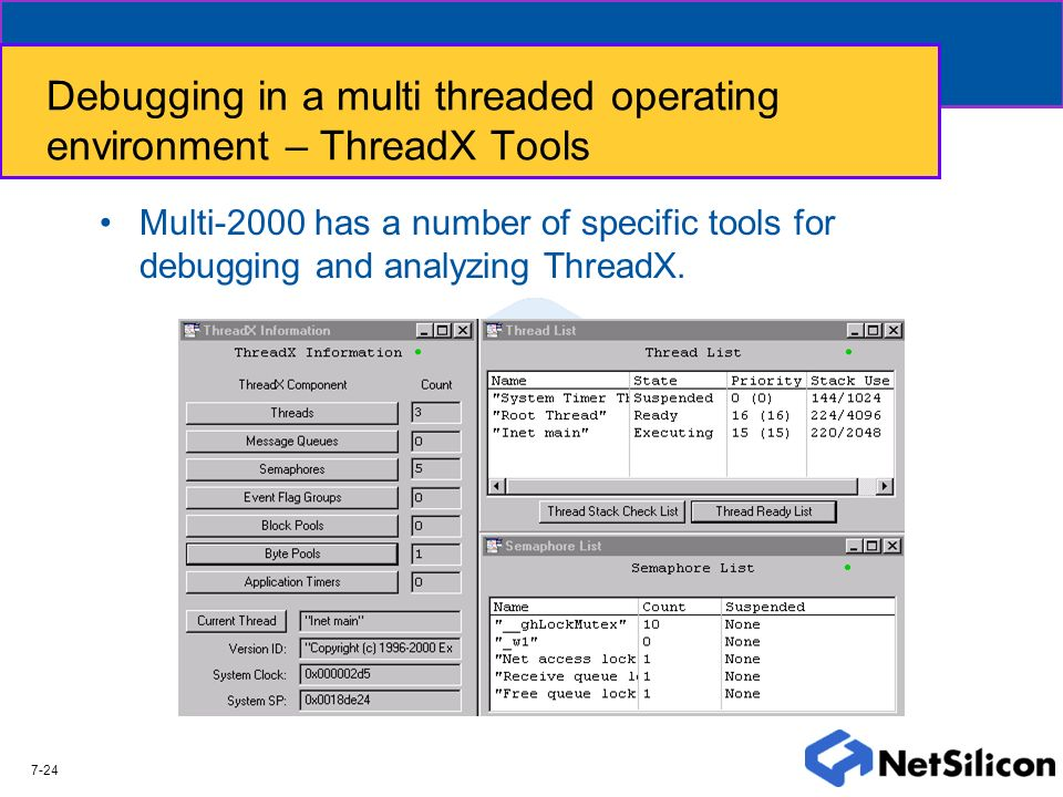 Debugging in a multi threaded operating environment – ThreadX Tools