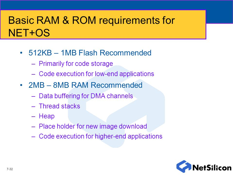 Basic RAM & ROM requirements for NET+OS