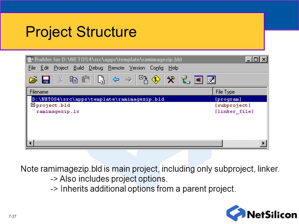 Project Structure Note ramimagezip.bld is main project, including only subproject, linker. -> Also includes project options.