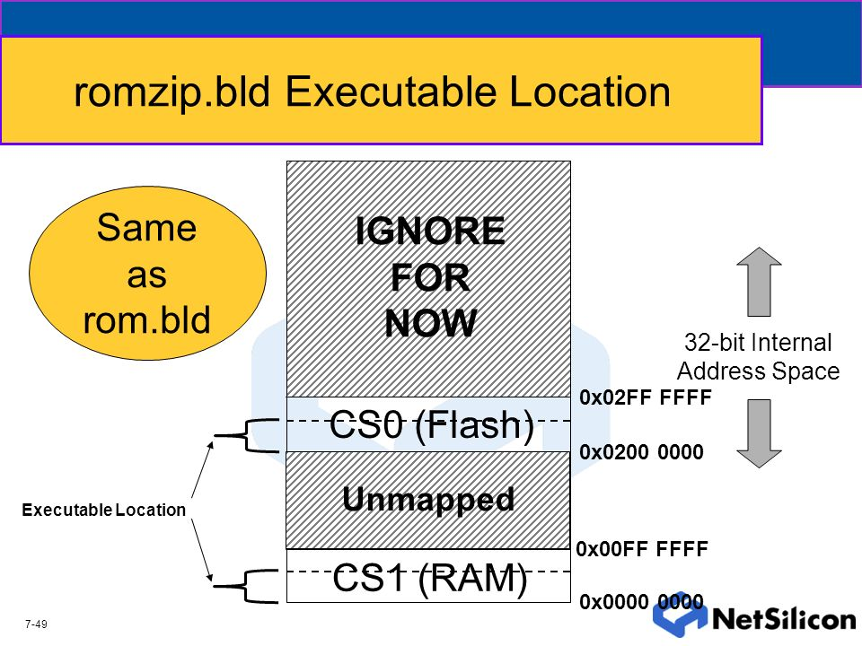 romzip.bld Executable Location