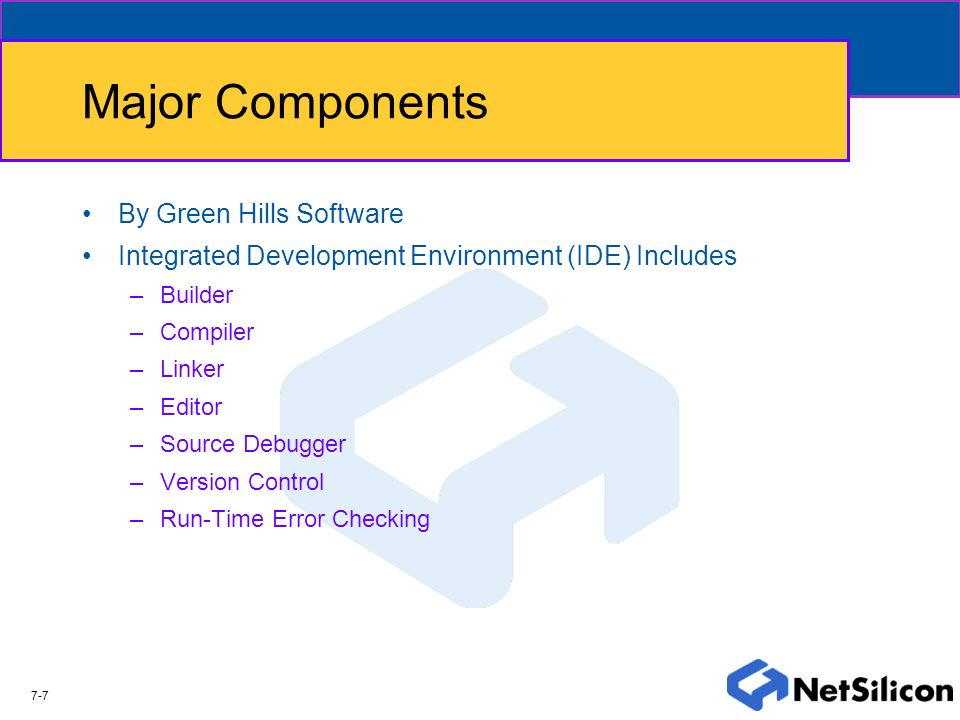 Major Components By Green Hills Software