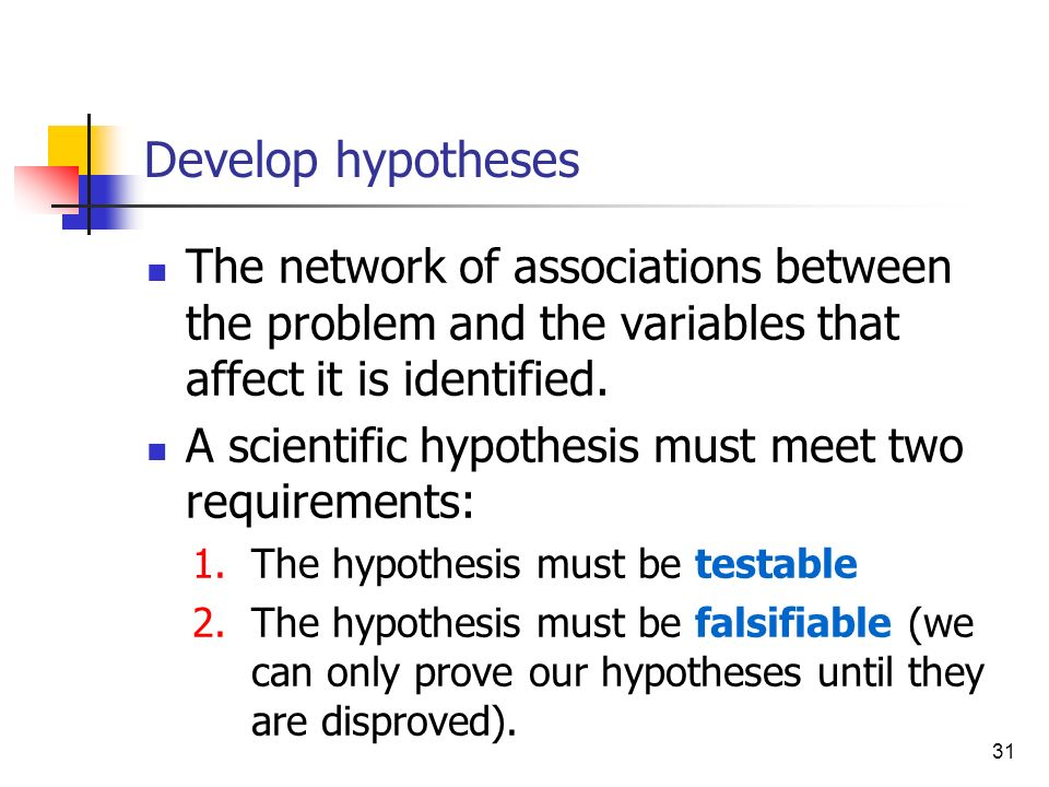 Develop hypotheses The network of associations between the problem and the variables that affect it is identified.