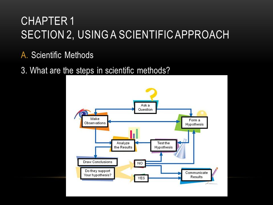 Chapter 1 Section 2, Using a Scientific Approach