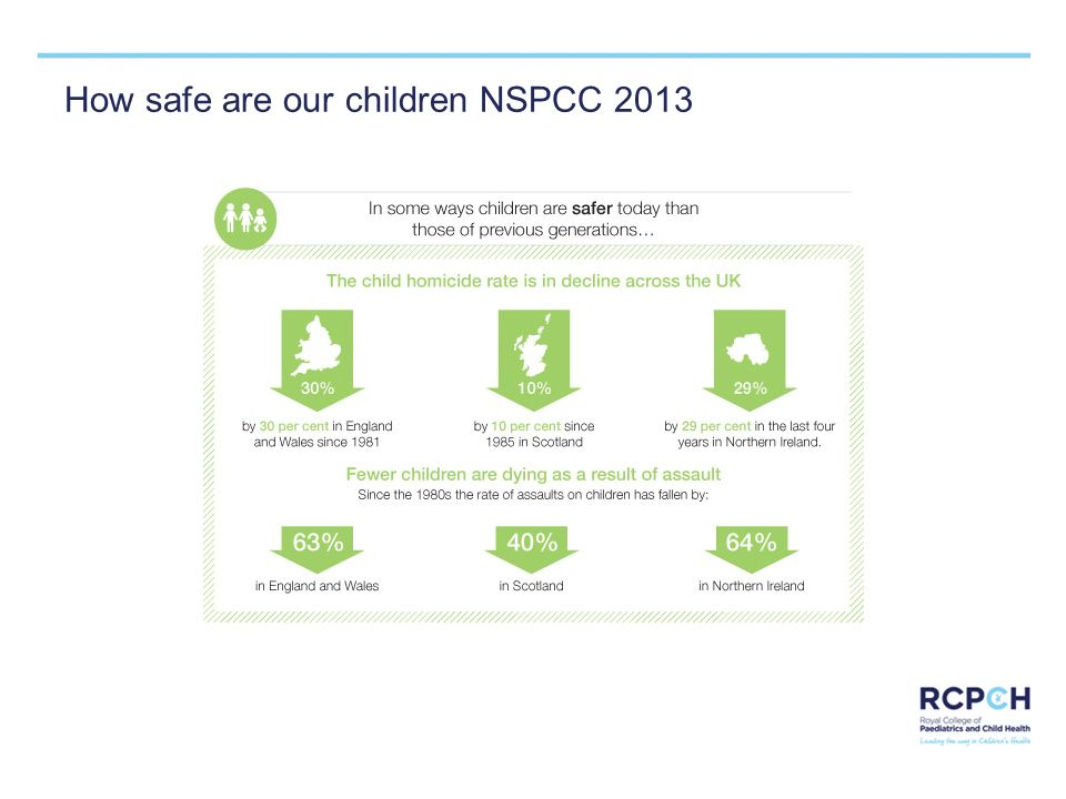 How safe are our children NSPCC 2013