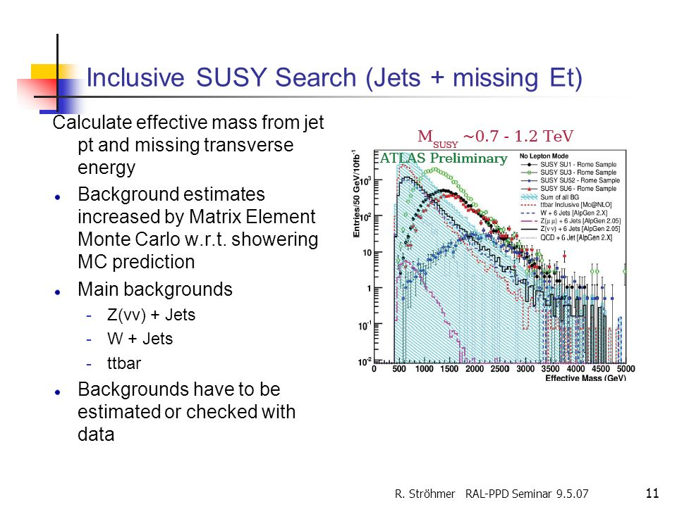 Inclusive SUSY Search (Jets + missing Et)