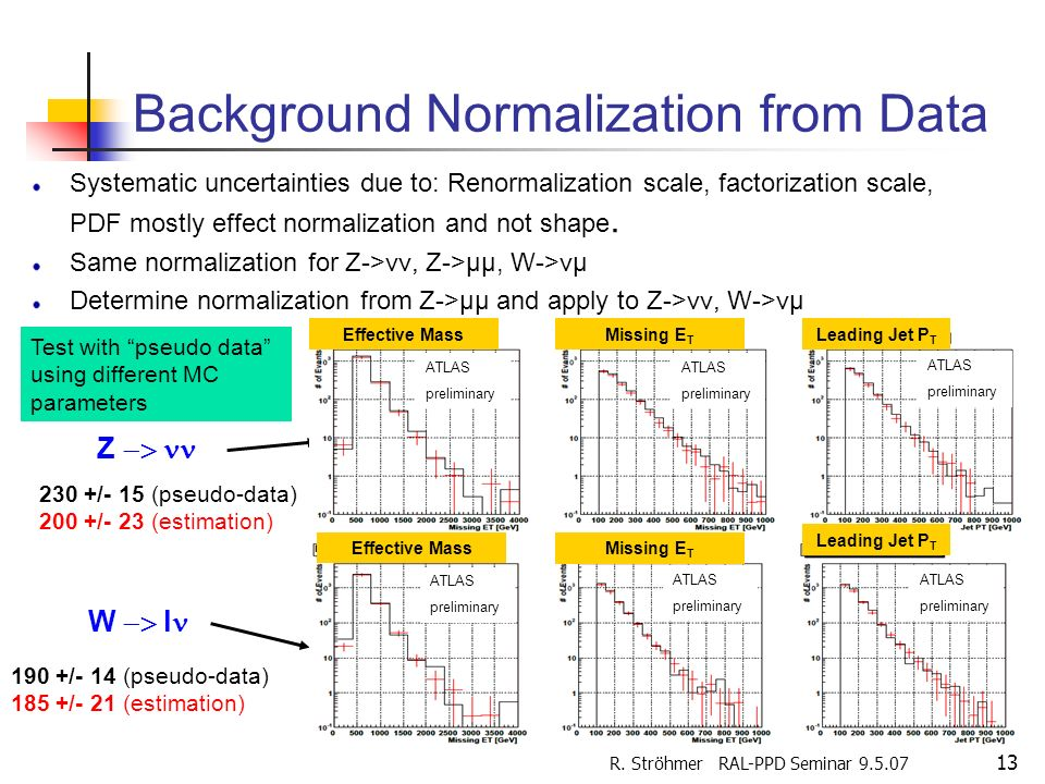 Background Normalization from Data