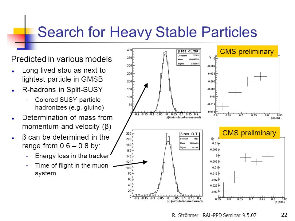 Search for Heavy Stable Particles