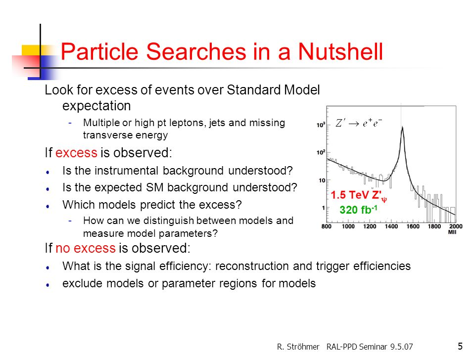 Particle Searches in a Nutshell