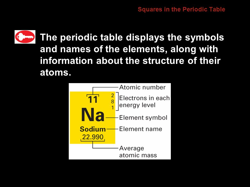 Squares in the periodic table ppt download squares in the periodic table urtaz Choice Image