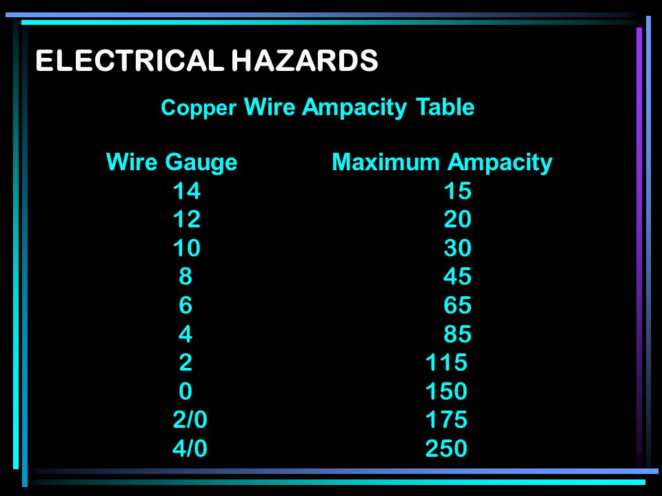 ELECTRICAL SAFETY Part 2: Working Safely. - ppt download