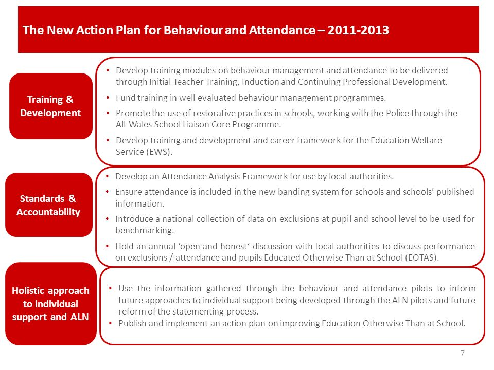 The New Action Plan for Behaviour and Attendance – 2011-2013
