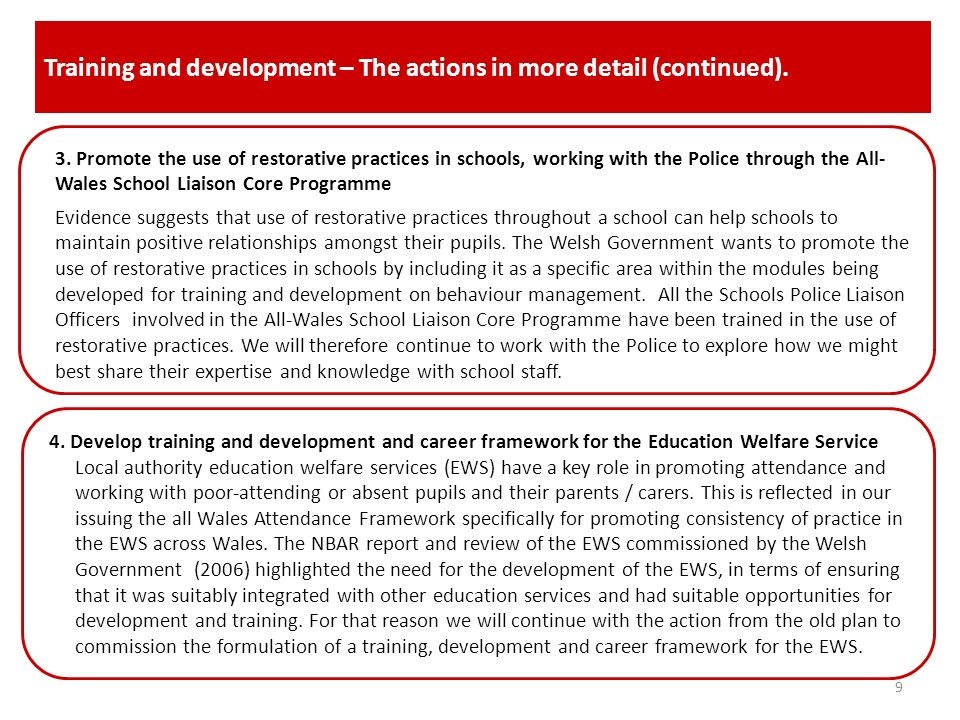 Training and development – The actions in more detail (continued).