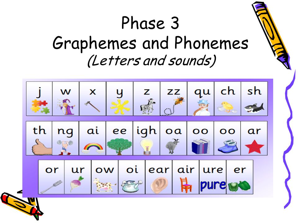 Phase 3 Graphemes and Phonemes (Letters and sounds)