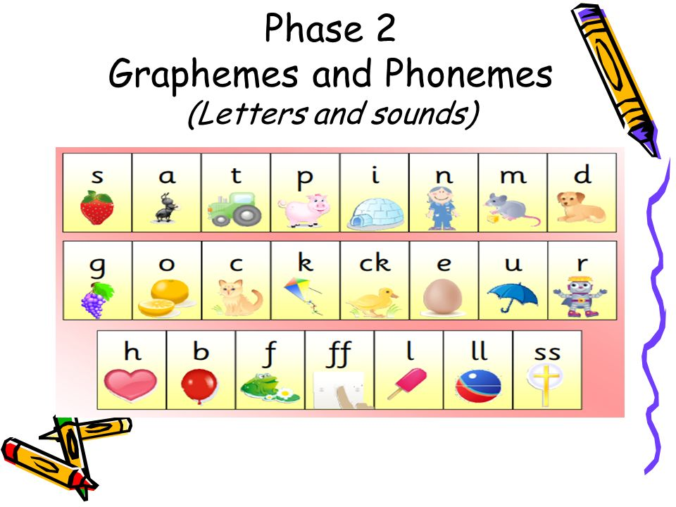 Phase 2 Graphemes and Phonemes (Letters and sounds)