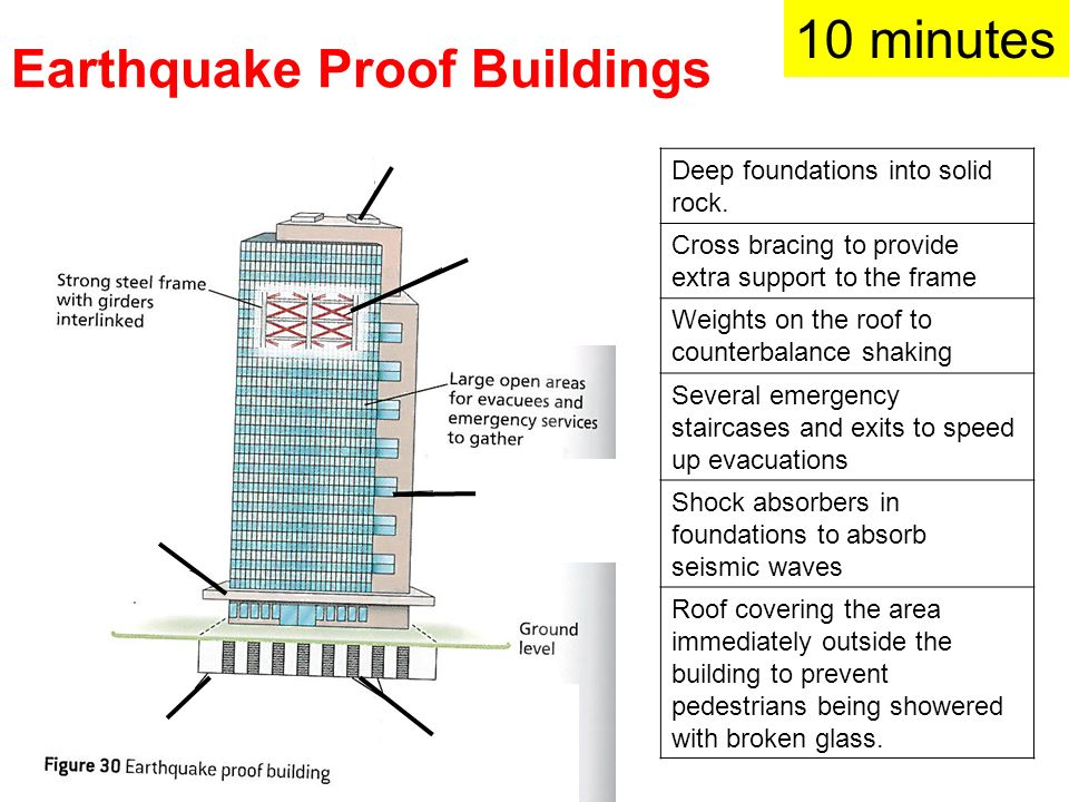 Earthquake Proof Building Design Facts