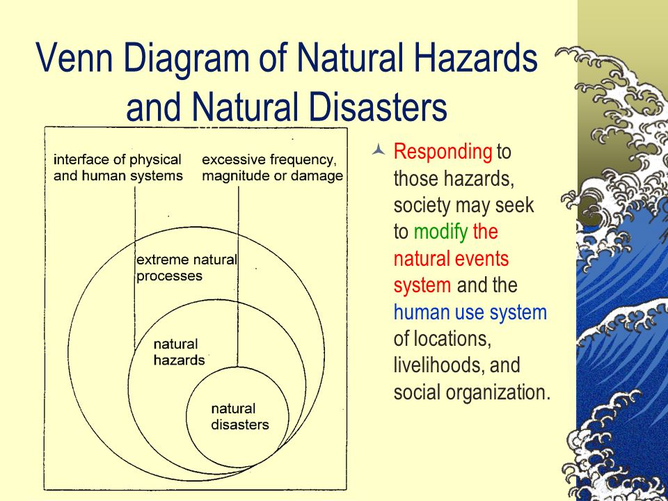 Nature venn diagram electrical work wiring diagram natural hazards ho pui sing ppt video online download rh slideplayer com mother nature venn diagram natural join venn diagram ccuart Image collections
