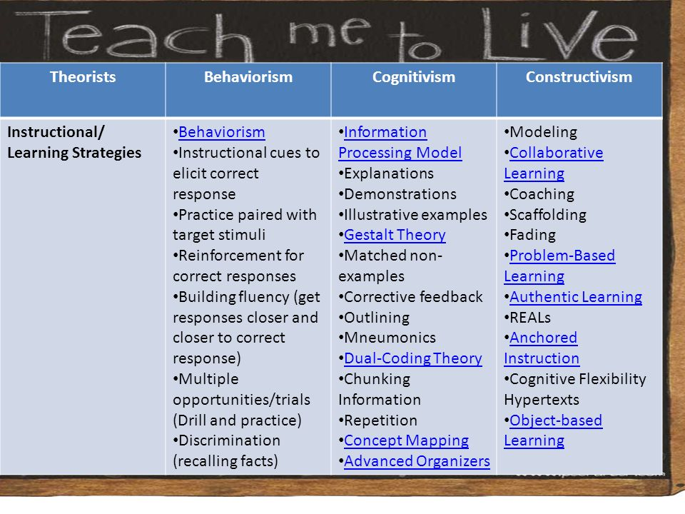 My Experiences Teaching Career Industry Career Ppt Download