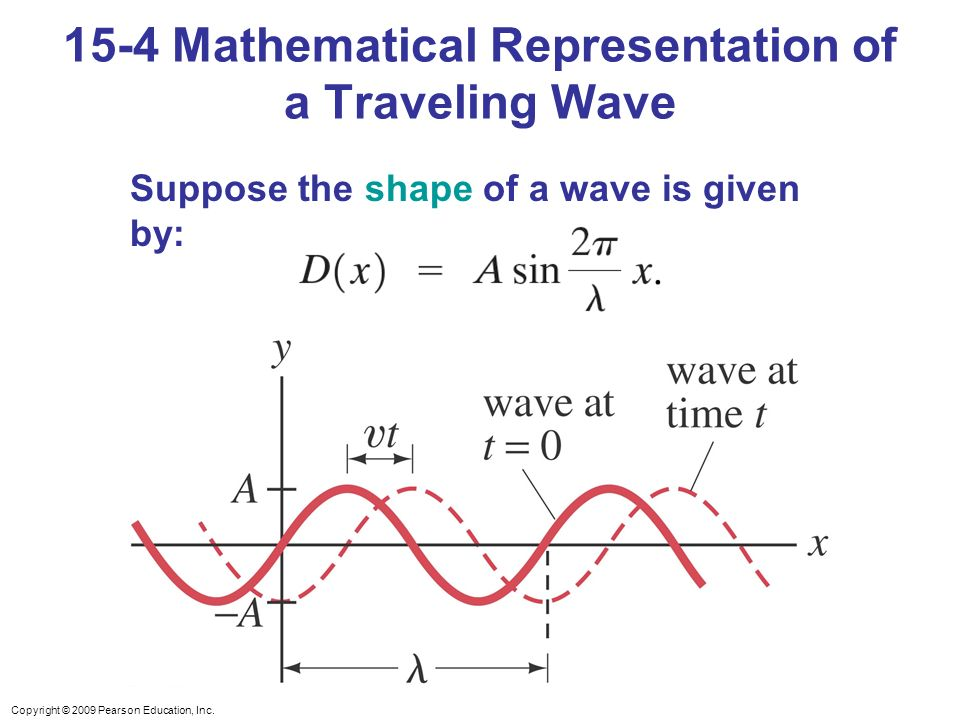 15-4 Mathematical Representation of a Traveling Wave